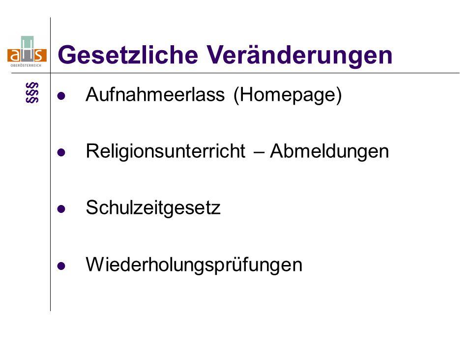 2 Projekte Naturwissenschaft & Kunst Mathematik zum Anfassen 25.2.09 - 2.3.09 Ried 4.3.09 - 10.3.09 Vöcklabruck 11.3.09 - 17.3.09 Kirchdorf 18.3.09 -24.3.09 Steyr Jahr der Naturwissenschaften 08/09 Jahresschwerpunkt 08/09