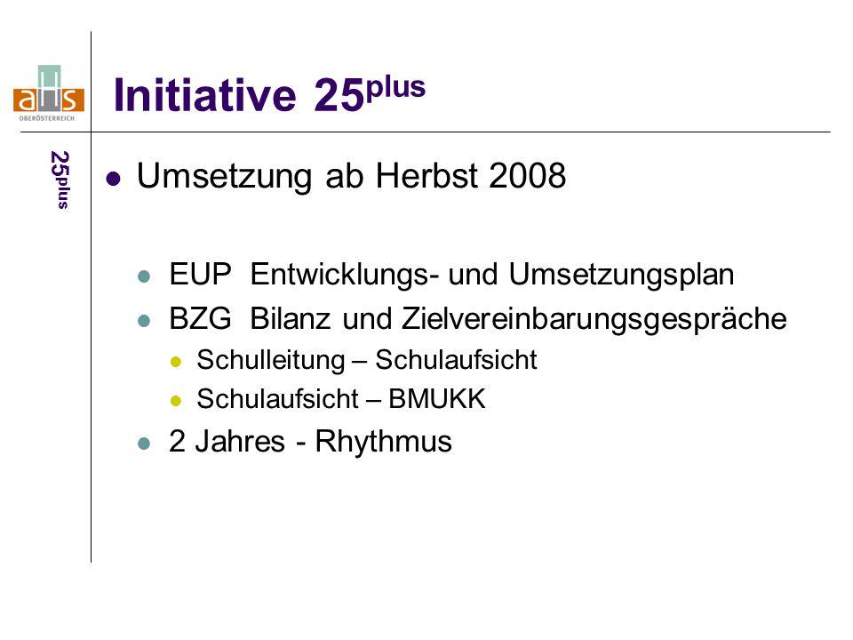 Initiative 25 plus Umsetzung ab Herbst 2008 EUP Entwicklungs- und Umsetzungsplan BZG Bilanz und Zielvereinbarungsgespräche Schulleitung – Schulaufsicht Schulaufsicht – BMUKK 2 Jahres - Rhythmus 25 plus
