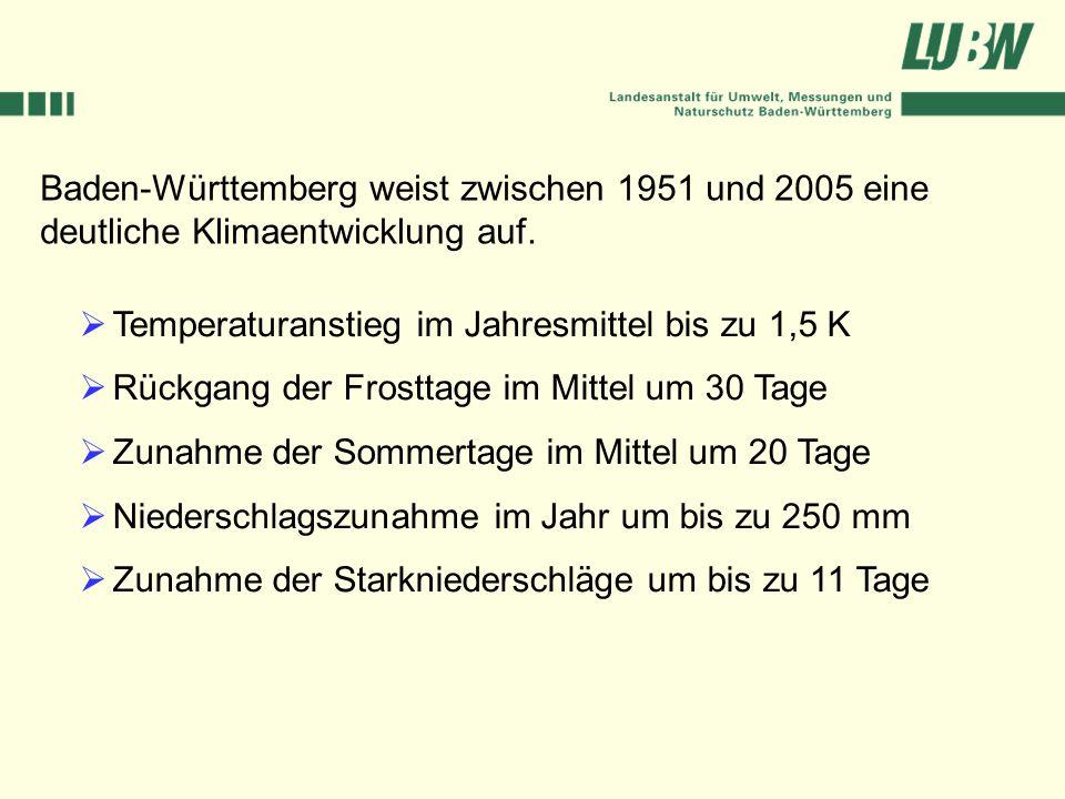  Temperaturanstieg im Jahresmittel bis zu 1,5 K  Rückgang der Frosttage im Mittel um 30 Tage  Zunahme der Sommertage im Mittel um 20 Tage  Niederschlagszunahme im Jahr um bis zu 250 mm  Zunahme der Starkniederschläge um bis zu 11 Tage Baden-Württemberg weist zwischen 1951 und 2005 eine deutliche Klimaentwicklung auf.