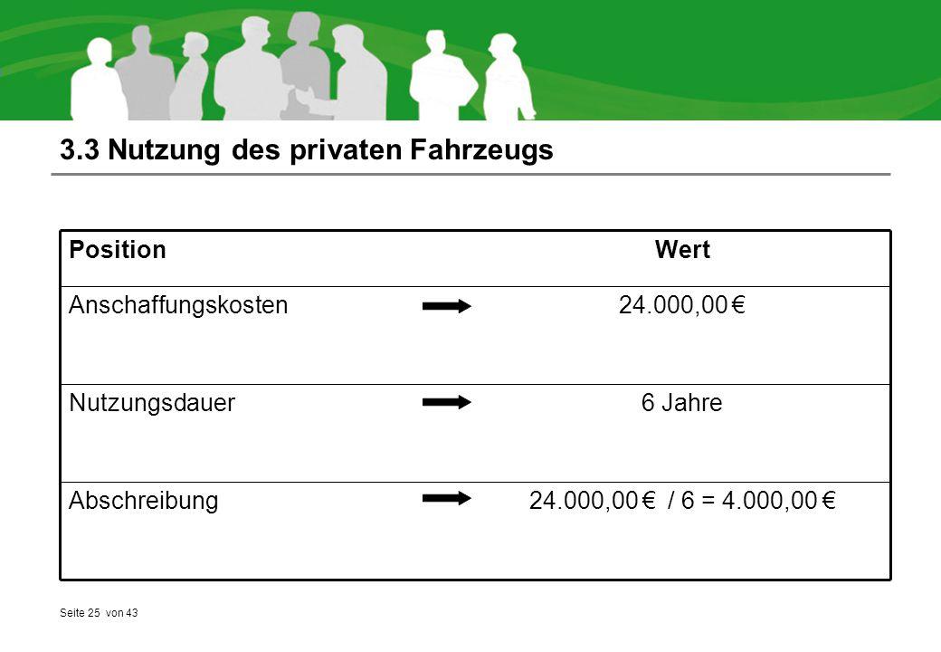 Seite 25 von 43 3.3 Nutzung des privaten Fahrzeugs 24.000,00 € / 6 = 4.000,00 €Abschreibung 6 JahreNutzungsdauer 24.000,00 €Anschaffungskosten WertPosition