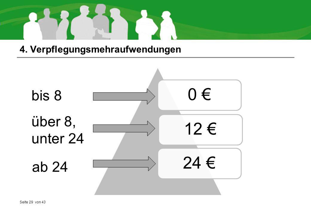 Seite 29 von 43 4. Verpflegungsmehraufwendungen 0 €12 €24 € bis 8 über 8, unter 24 ab 24