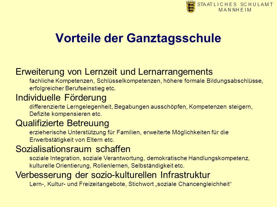 Vorteile der Ganztagsschule STA AT L I C H E S SC H U L A M T M A N NH E I M Erweiterung von Lernzeit und Lernarrangements fachliche Kompetenzen, Schl