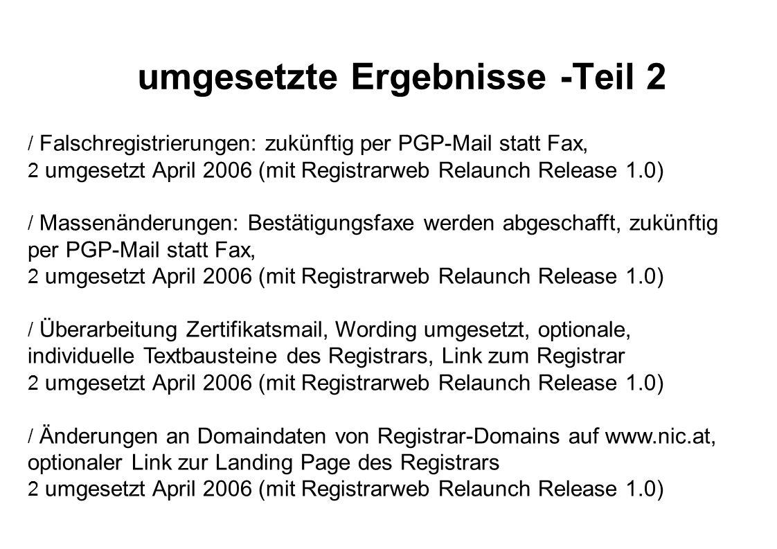 umgesetzte Ergebnisse -Teil 2  Falschregistrierungen: zukünftig per PGP-Mail statt Fax,  umgesetzt April 2006 (mit Registrarweb Relaunch Release 1.0)  Massenänderungen: Bestätigungsfaxe werden abgeschafft, zukünftig per PGP-Mail statt Fax,  umgesetzt April 2006 (mit Registrarweb Relaunch Release 1.0)  Überarbeitung Zertifikatsmail, Wording umgesetzt, optionale, individuelle Textbausteine des Registrars, Link zum Registrar  umgesetzt April 2006 (mit Registrarweb Relaunch Release 1.0)  Änderungen an Domaindaten von Registrar-Domains auf www.nic.at, optionaler Link zur Landing Page des Registrars  umgesetzt April 2006 (mit Registrarweb Relaunch Release 1.0)