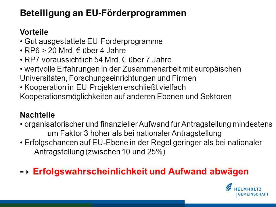 Beteiligung an EU-Förderprogrammen Vorteile Gut ausgestattete EU-Förderprogramme RP6 > 20 Mrd.