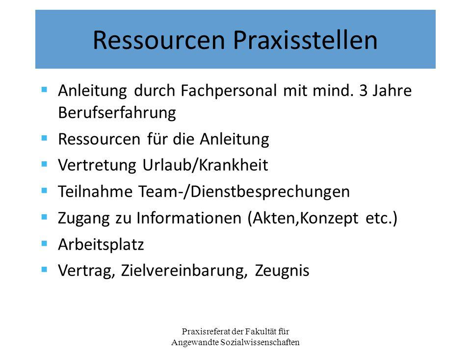 Ressourcen Praxisstellen  Anleitung durch Fachpersonal mit mind.