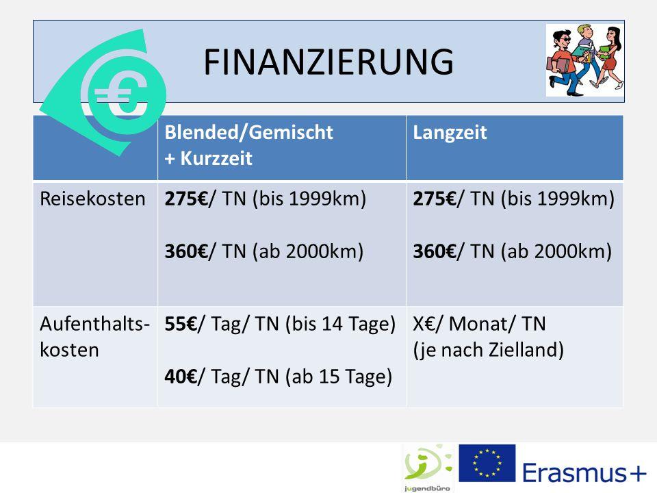 FINANZIERUNG Blended/Gemischt + Kurzzeit Langzeit Reisekosten275€/ TN (bis 1999km) 360€/ TN (ab 2000km) 275€/ TN (bis 1999km) 360€/ TN (ab 2000km) Aufenthalts- kosten 55€/ Tag/ TN (bis 14 Tage) 40€/ Tag/ TN (ab 15 Tage) X€/ Monat/ TN (je nach Zielland)