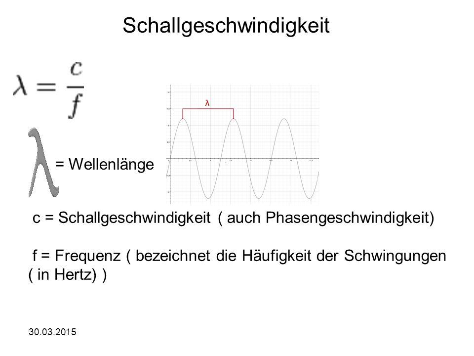 30.03.2015 Schallgeschwindigkeit = Wellenlänge c = Schallgeschwindigkeit ( auch Phasengeschwindigkeit) f = Frequenz ( bezeichnet die Häufigkeit der Sc