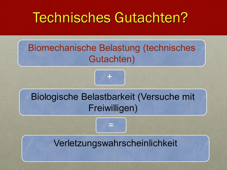 ++ ++ Biologische Belastbarkeit (Versuche mit Freiwilligen) Biomechanische Belastung (technisches Gutachten) Verletzungswahrscheinlichkeit + =