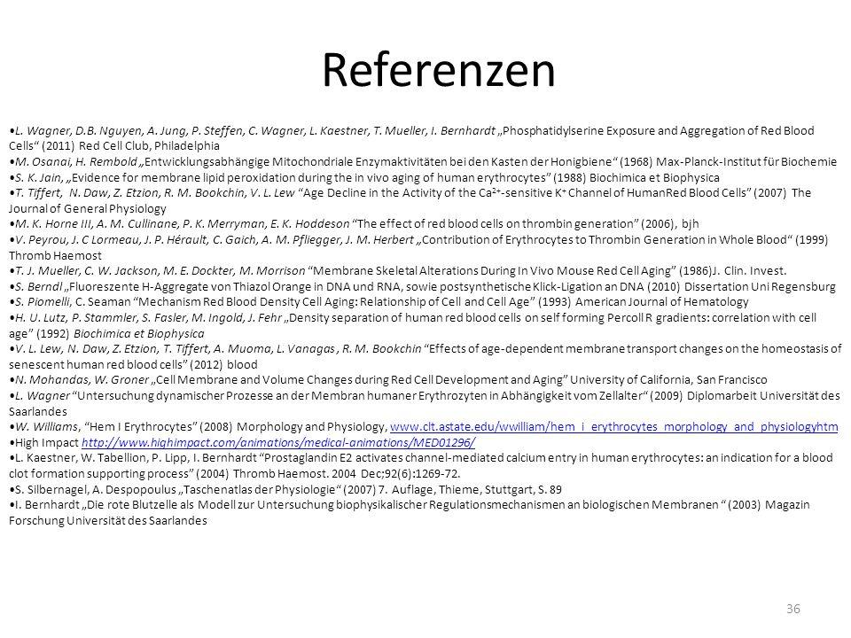 """Referenzen 36 L. Wagner, D.B. Nguyen, A. Jung, P. Steffen, C. Wagner, L. Kaestner, T. Mueller, I. Bernhardt """"Phosphatidylserine Exposure and Aggregati"""