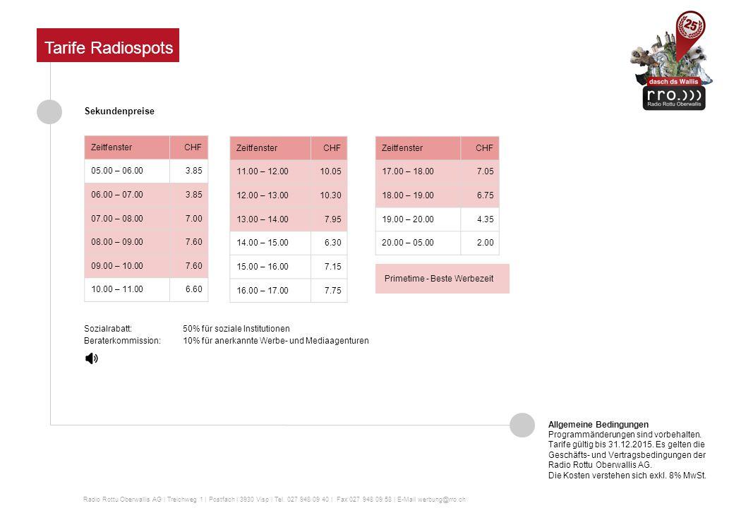Sekundenpreise Tarife Radiospots ZeitfensterCHF 05.00 – 06.003.85 06.00 – 07.003.85 07.00 – 08.007.00 08.00 – 09.007.60 09.00 – 10.007.60 10.00 – 11.006.60 ZeitfensterCHF 11.00 – 12.0010.05 12.00 – 13.0010.30 13.00 – 14.007.95 14.00 – 15.006.30 15.00 – 16.007.15 16.00 – 17.007.75 ZeitfensterCHF 17.00 – 18.007.05 18.00 – 19.006.75 19.00 – 20.004.35 20.00 – 05.002.00 Sozialrabatt:50% für soziale Institutionen Beraterkommission:10% für anerkannte Werbe- und Mediaagenturen Primetime - Beste Werbezeit Radio Rottu Oberwallis AG | Treichweg 1 | Postfach | 3930 Visp | Tel.