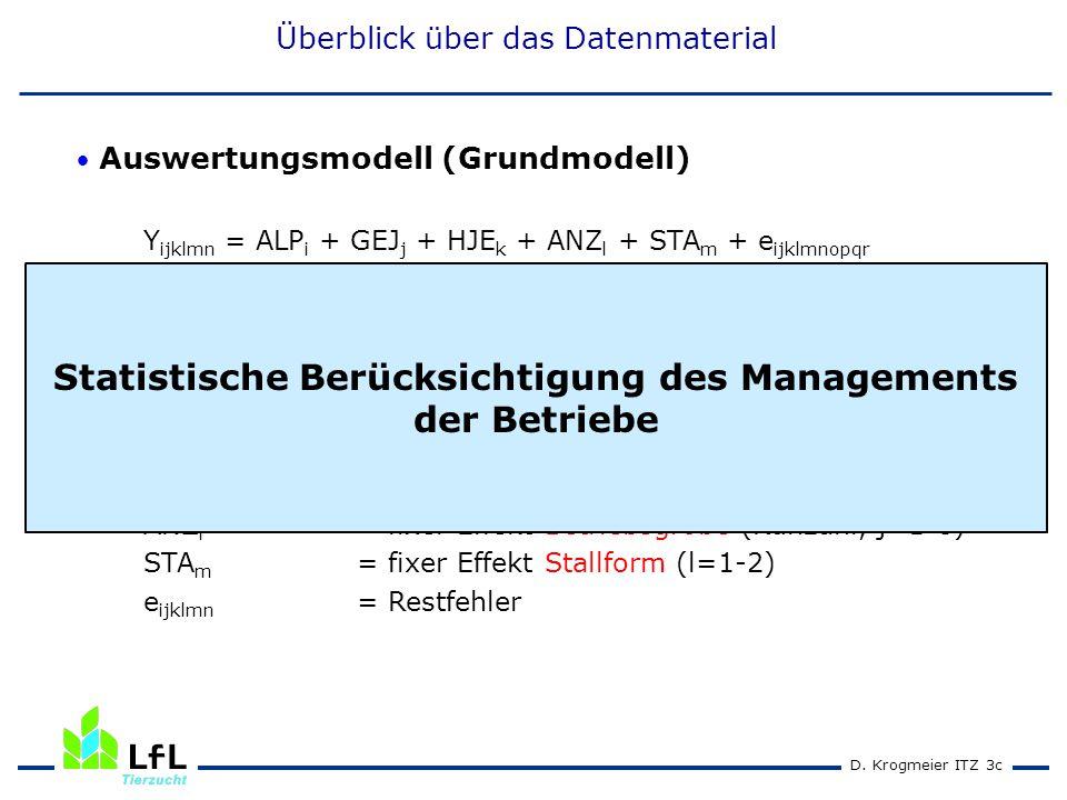 D. Krogmeier ITZ 3c Auswertungsmodell (Grundmodell) Y ijklmn = ALP i + GEJ j + HJE k + ANZ l + STA m + e ijklmnopqr wobei: Y= ausgewertetes Merkmal AL