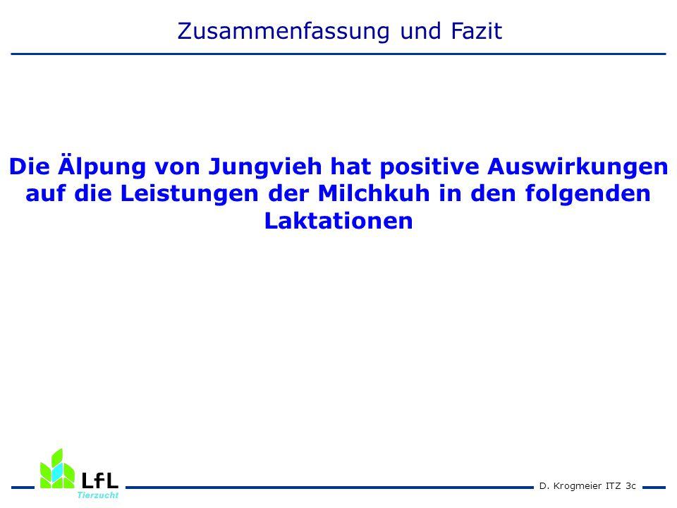 D. Krogmeier ITZ 3c Die Älpung von Jungvieh hat positive Auswirkungen auf die Leistungen der Milchkuh in den folgenden Laktationen Zusammenfassung und