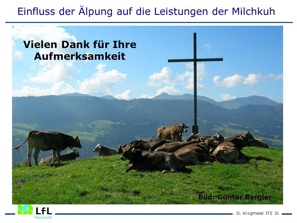 D. Krogmeier ITZ 3c Bild: Günter Bergler Vielen Dank für Ihre Aufmerksamkeit Einfluss der Älpung auf die Leistungen der Milchkuh