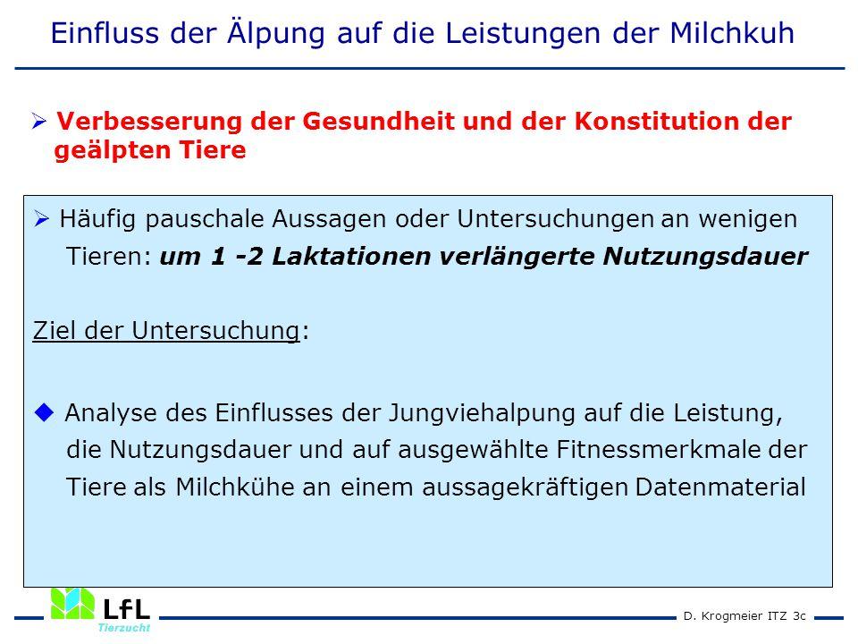 D. Krogmeier ITZ 2cD. Krogmeier ITZ 3c Einfluss der Alpung auf die Milchleistung - Braunvieh