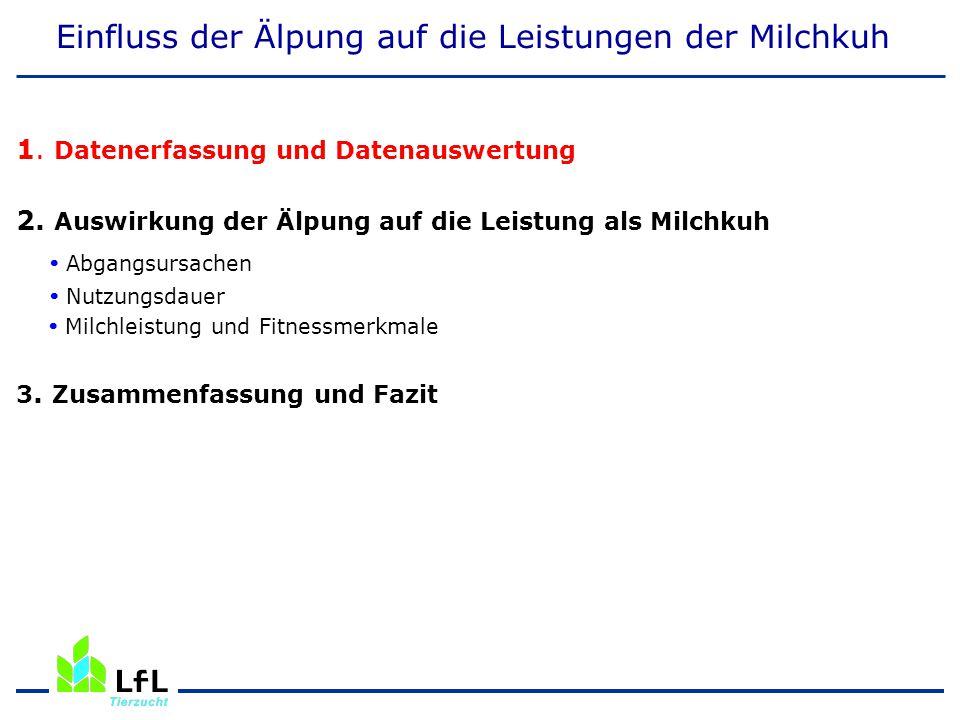 D. Krogmeier ITZ 2c Einfluss der Alpung auf die Milchleistung - Fleckvieh