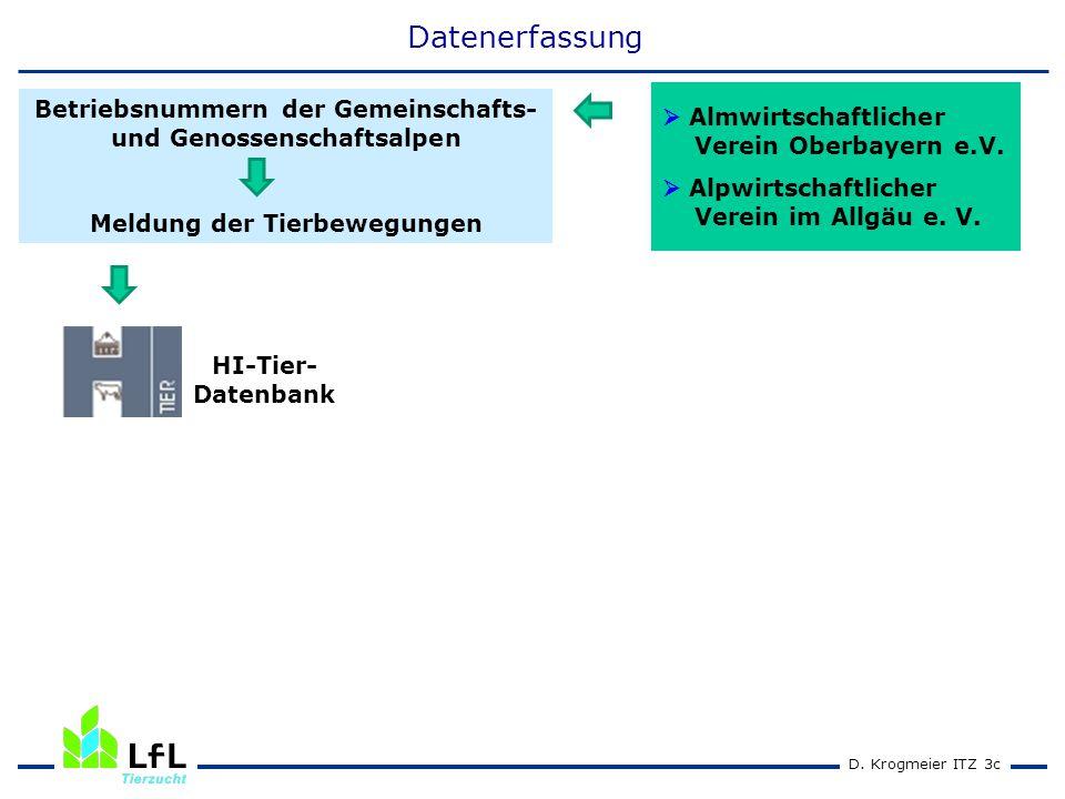 D. Krogmeier ITZ 3c Betriebsnummern der Gemeinschafts- und Genossenschaftsalpen Meldung der Tierbewegungen HI-Tier- Datenbank Datenerfassung  Almwirt