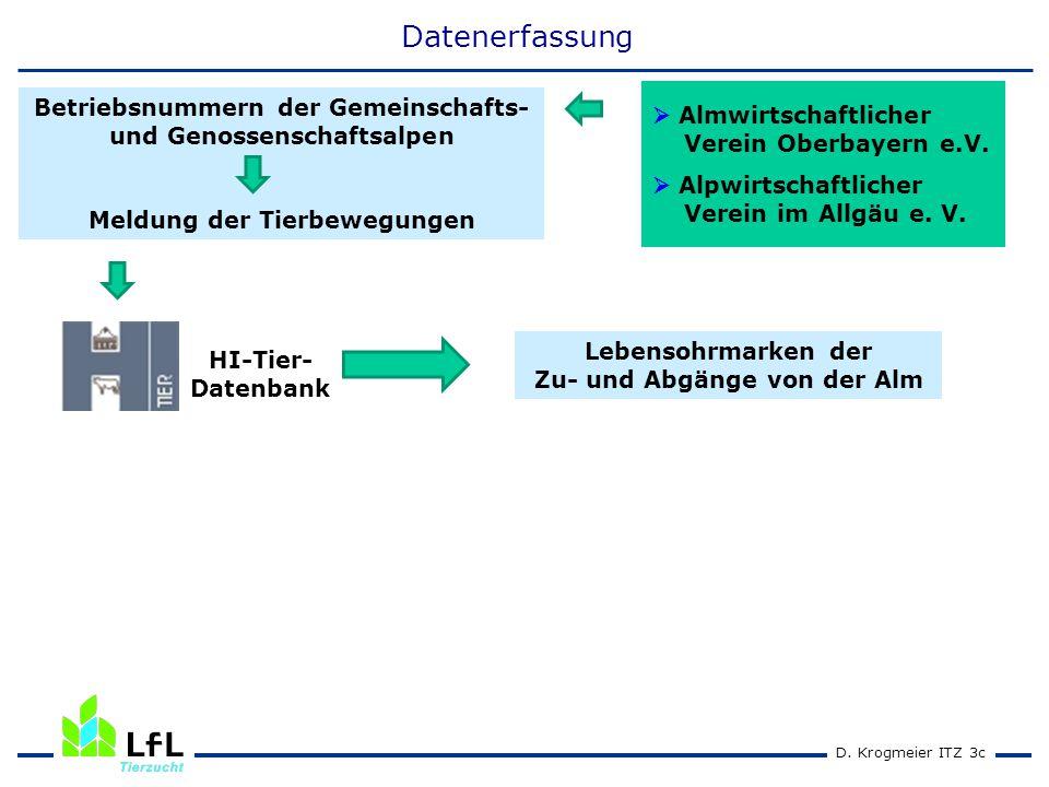D. Krogmeier ITZ 3c Betriebsnummern der Gemeinschafts- und Genossenschaftsalpen Meldung der Tierbewegungen HI-Tier- Datenbank Lebensohrmarken der Zu-