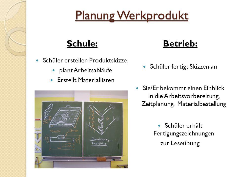 Planung Werkprodukt Planung Werkprodukt Schule: Schüler erstellen Produktskizze, plant Arbeitsabläufe Erstellt Materiallisten Betrieb: Schüler fertigt