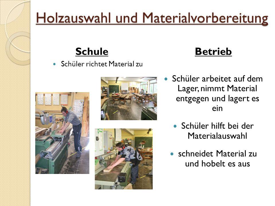 Holzauswahl und Materialvorbereitung Schule Schüler richtet Material zu Betrieb Schüler arbeitet auf dem Lager, nimmt Material entgegen und lagert es ein Schüler hilft bei der Materialauswahl schneidet Material zu und hobelt es aus