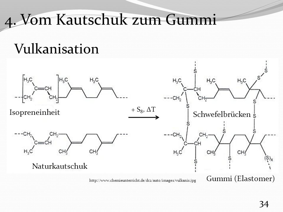 Vulkanisation 34 http://www.chemieunterricht.de/dc2/auto/images/vulkanis.jpg Isopreneinheit Naturkautschuk Schwefelbrücken Gummi (Elastomer) + S 8, ΔT 4.