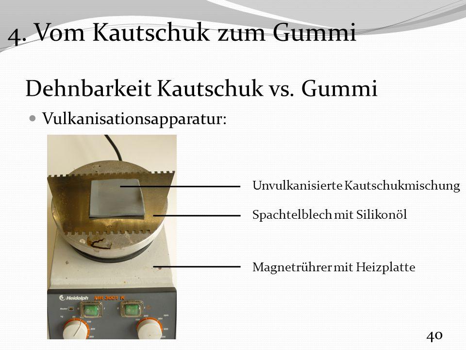 Dehnbarkeit Kautschuk vs.