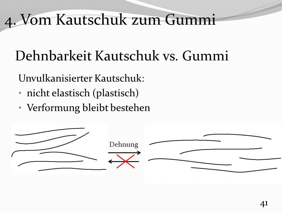 Unvulkanisierter Kautschuk: nicht elastisch (plastisch) Verformung bleibt bestehen 41 Dehnbarkeit Kautschuk vs.