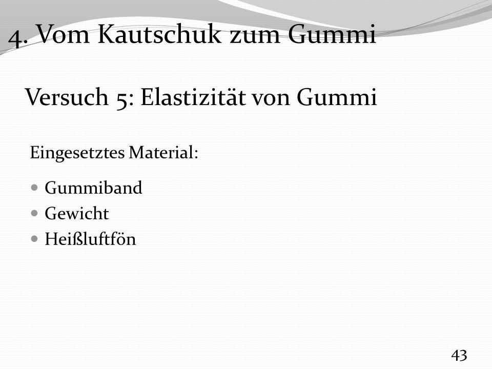 Versuch 5: Elastizität von Gummi Eingesetztes Material: Gummiband Gewicht Heißluftfön 43 4.