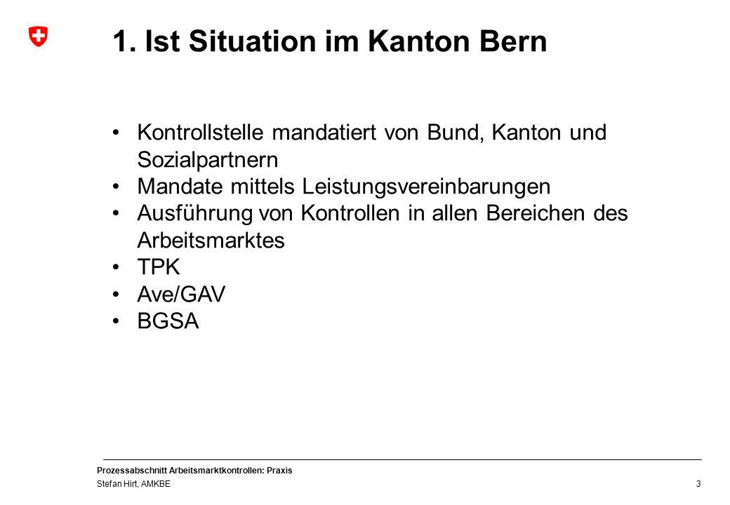 Prozessabschnitt Arbeitsmarktkontrollen: Praxis Stefan Hirt, AMKBE 3 1.
