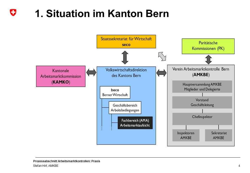 Prozessabschnitt Arbeitsmarktkontrollen: Praxis Stefan Hirt, AMKBE 4 1. Situation im Kanton Bern