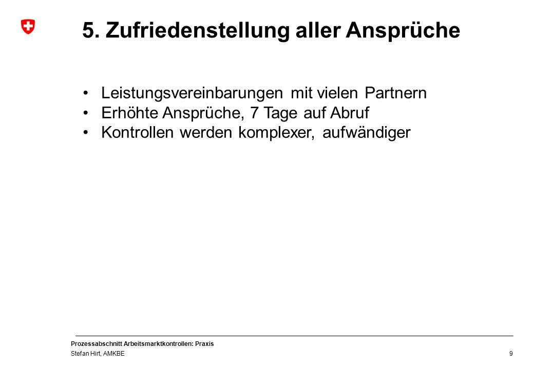 Prozessabschnitt Arbeitsmarktkontrollen: Praxis Stefan Hirt, AMKBE 9 5.