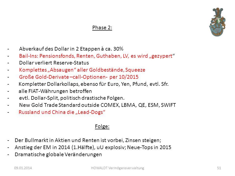 09.01.2014HOWALDT Vermögensverwaltung51 Phase 2: -Abverkauf des Dollar in 2 Etappen à ca.