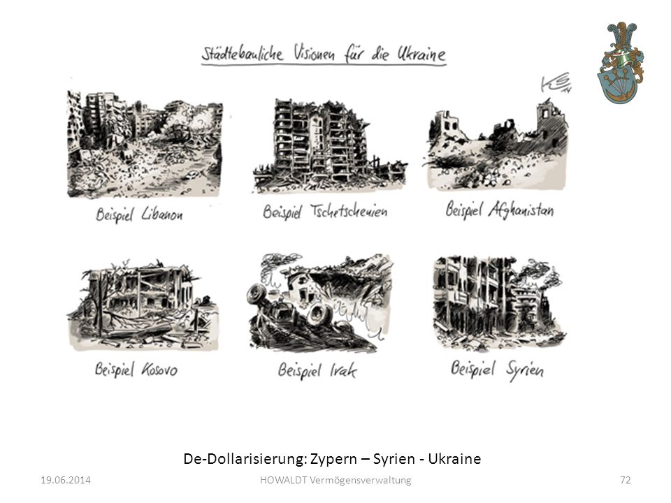 19.06.2014HOWALDT Vermögensverwaltung72 De-Dollarisierung: Zypern – Syrien - Ukraine