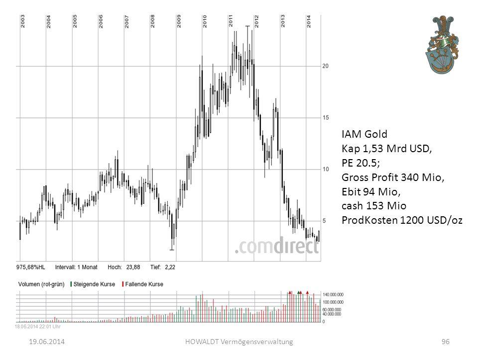 19.06.2014HOWALDT Vermögensverwaltung96 IAM Gold Kap 1,53 Mrd USD, PE 20.5; Gross Profit 340 Mio, Ebit 94 Mio, cash 153 Mio ProdKosten 1200 USD/oz