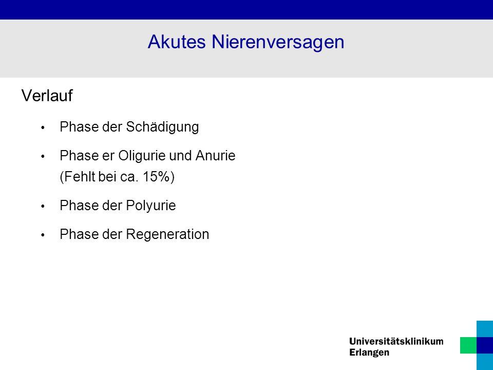 Verlauf Phase der Schädigung Phase er Oligurie und Anurie (Fehlt bei ca. 15%) Phase der Polyurie Phase der Regeneration Akutes Nierenversagen