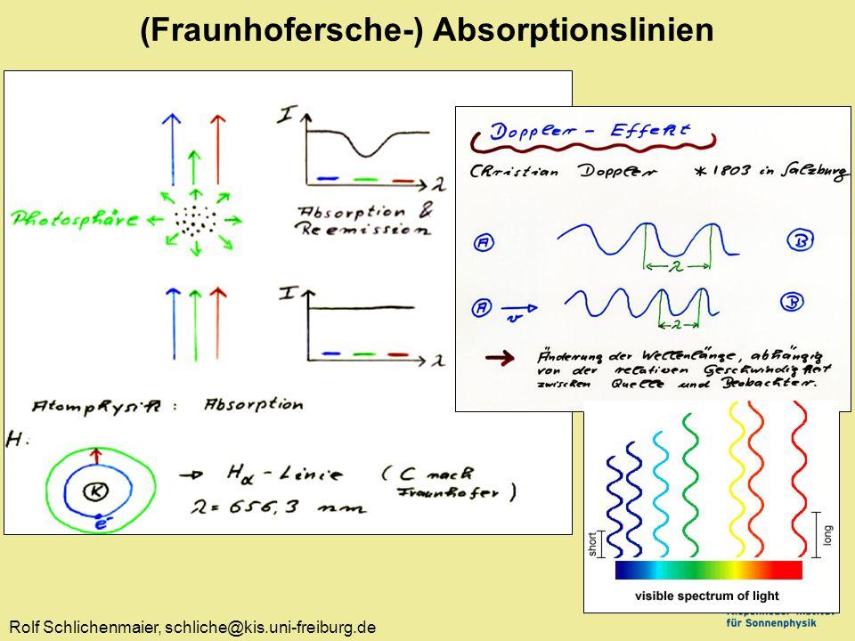 Rolf Schlichenmaier, schliche@kis.uni-freiburg.de (Fraunhofersche-) Absorptionslinien