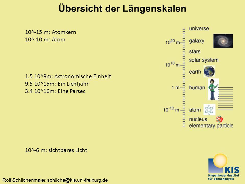 Rolf Schlichenmaier, schliche@kis.uni-freiburg.de Übersicht der Längenskalen 10^-15 m: Atomkern 10^-10 m: Atom 1.5 10^8m: Astronomische Einheit 9.5 10