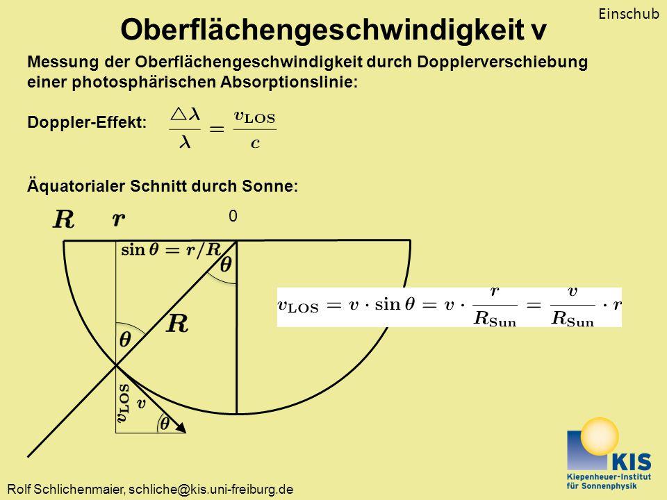 Rolf Schlichenmaier, schliche@kis.uni-freiburg.de Oberflächengeschwindigkeit v Äquatorialer Schnitt durch Sonne: 0 Messung der Oberflächengeschwindigk