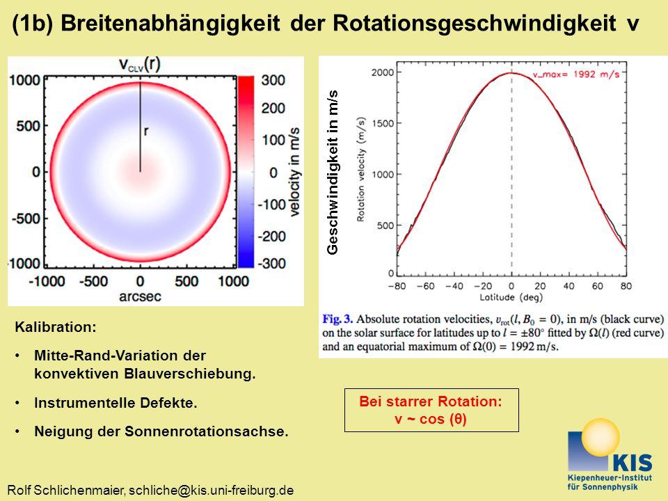 Rolf Schlichenmaier, schliche@kis.uni-freiburg.de (1b) Breitenabhängigkeit der Rotationsgeschwindigkeit v Geschwindigkeit in m/s Kalibration: Mitte-Ra