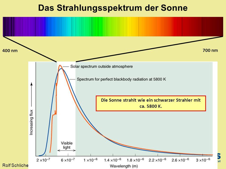 Rolf Schlichenmaier, schliche@kis.uni-freiburg.de Die Sonne strahlt wie ein schwarzer Strahler mit ca. 5800 K. Das Strahlungsspektrum der Sonne 400 nm