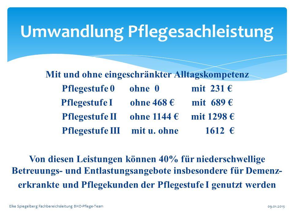 Mit und ohne eingeschränkter Alltagskompetenz Pflegestufe 0 ohne 0 mit 231 € Pflegestufe I ohne 468 € mit 689 € Pflegestufe II ohne 1144 € mit 1298 €
