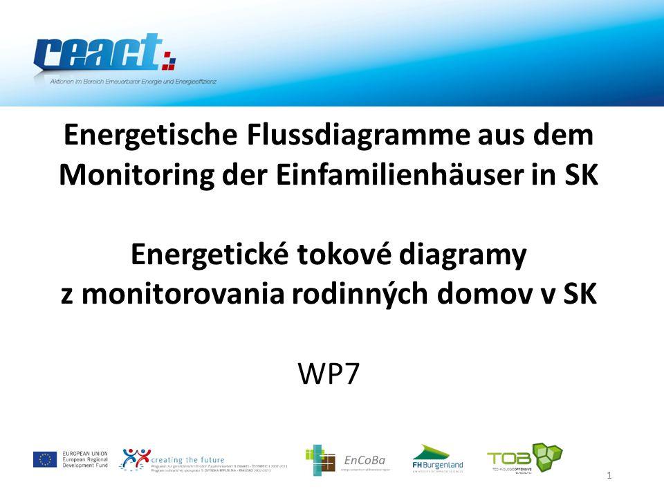 1 Energetische Flussdiagramme aus dem Monitoring der Einfamilienhäuser in SK Energetické tokové diagramy z monitorovania rodinných domov v SK WP7
