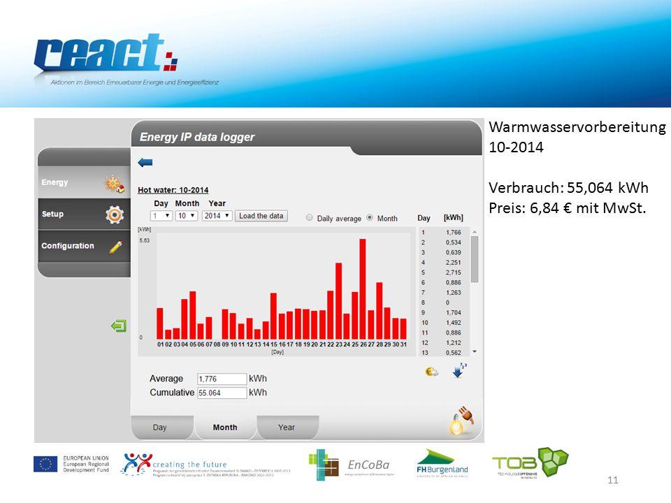 11 Warmwasservorbereitung 10-2014 Verbrauch: 55,064 kWh Preis: 6,84 € mit MwSt.