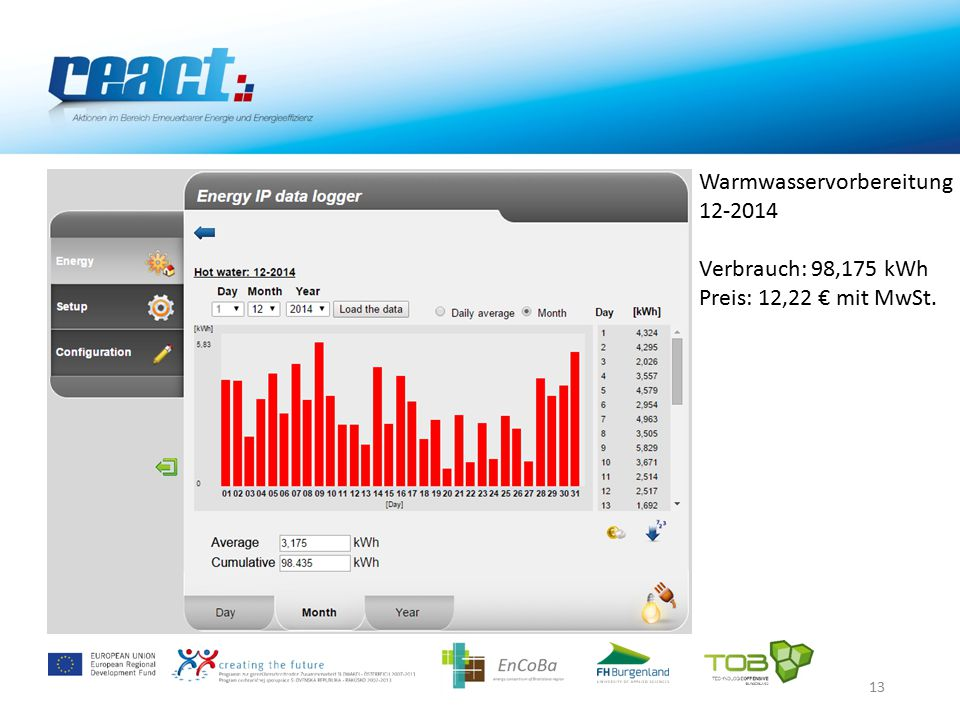 13 Warmwasservorbereitung 12-2014 Verbrauch: 98,175 kWh Preis: 12,22 € mit MwSt.