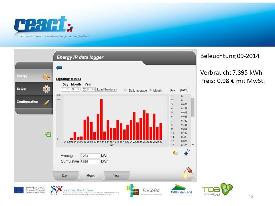 15 Beleuchtung 09-2014 Verbrauch: 7,895 kWh Preis: 0,98 € mit MwSt.