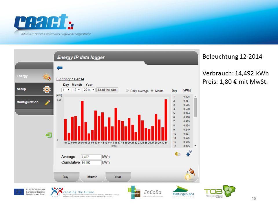 18 Beleuchtung 12-2014 Verbrauch: 14,492 kWh Preis: 1,80 € mit MwSt.