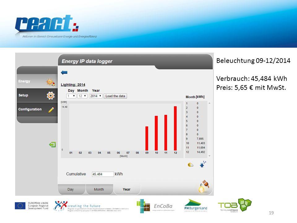 19 Beleuchtung 09-12/2014 Verbrauch: 45,484 kWh Preis: 5,65 € mit MwSt.