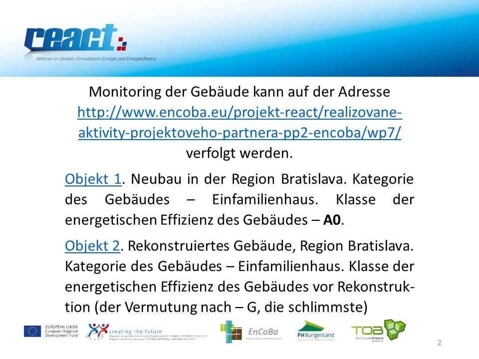 2 Monitoring der Gebäude kann auf der Adresse http://www.encoba.eu/projekt-react/realizovane- aktivity-projektoveho-partnera-pp2-encoba/wp7/ verfolgt werden.