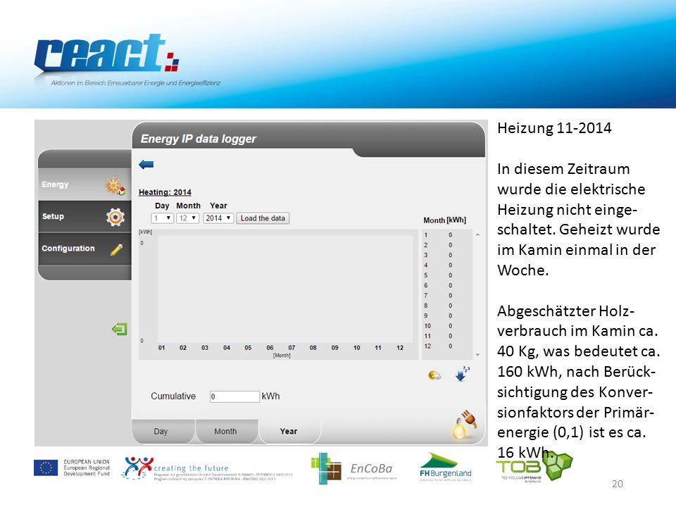 20 Heizung 11-2014 In diesem Zeitraum wurde die elektrische Heizung nicht einge- schaltet.