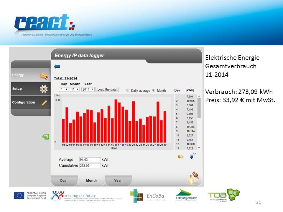 21 Elektrische Energie Gesamtverbrauch 11-2014 Verbrauch: 273,09 kWh Preis: 33,92 € mit MwSt.