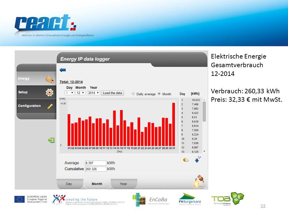 22 Elektrische Energie Gesamtverbrauch 12-2014 Verbrauch: 260,33 kWh Preis: 32,33 € mit MwSt.